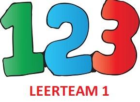 Leerteam 1 (groepen 1, 2 en 3)