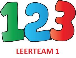 Nieuws uit leerteam 1 (groepen 1, 2 en 3)